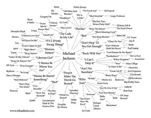 michael_jackson_sample_map